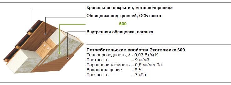 Плиточный клей для термостойкий